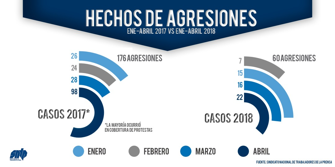 Preocupación por la libertad de prensa en Argentina